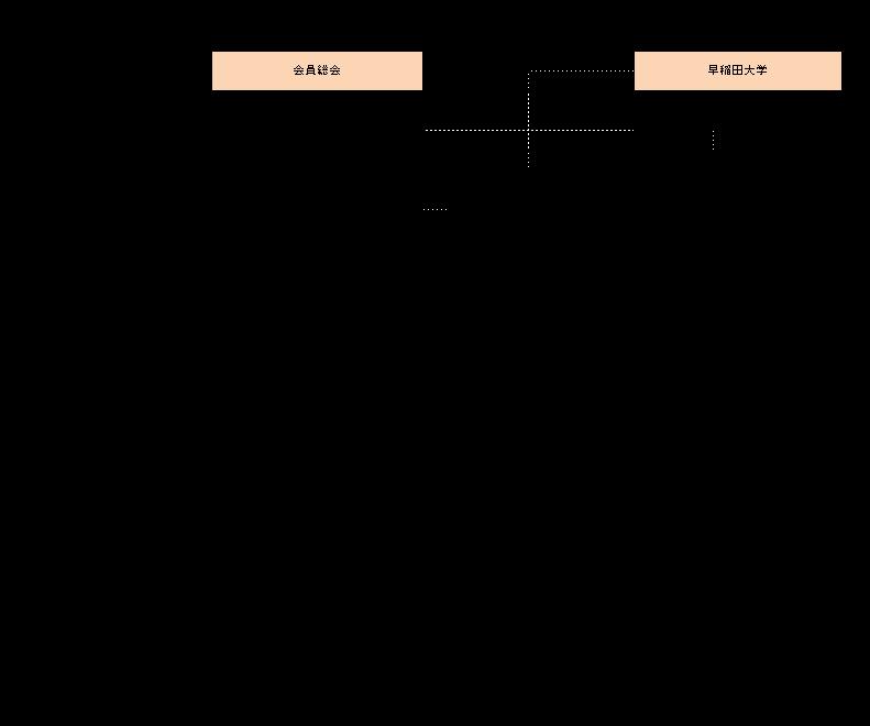 soshikizu20180520