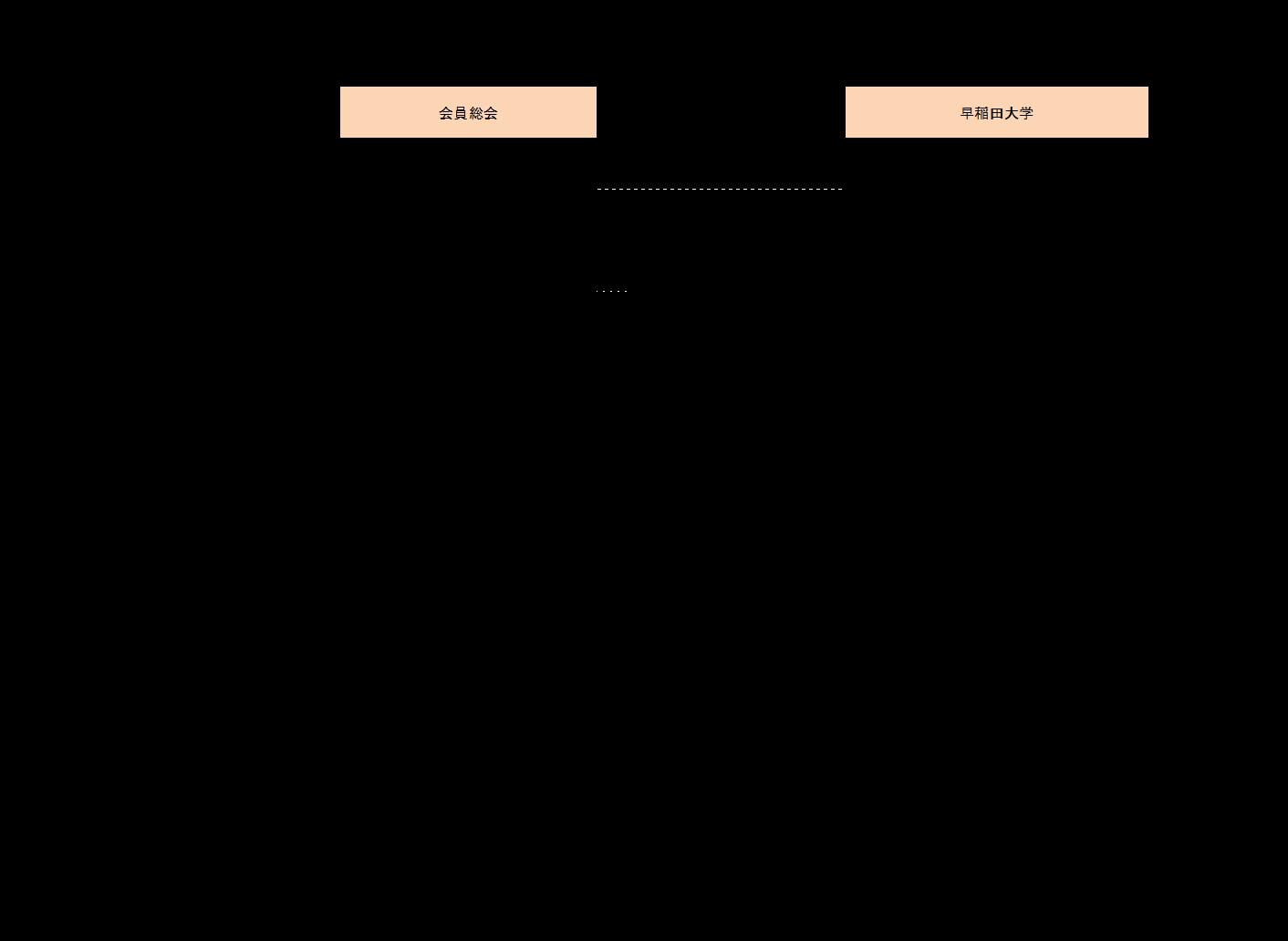 soshikizu20200630